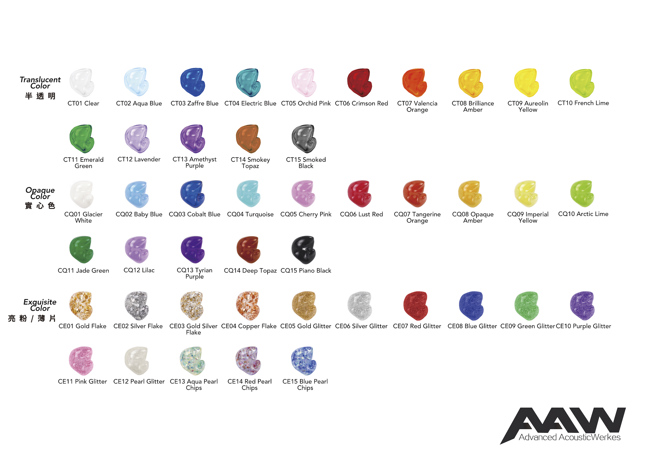 AAW-ColorChart