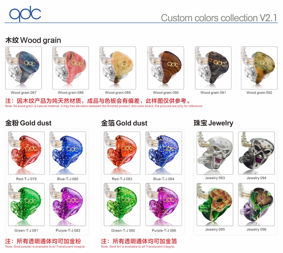 qdc-faceplate